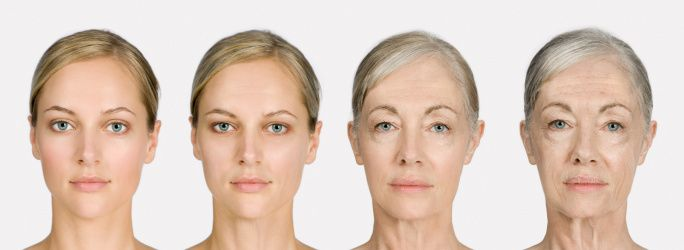Signs of Aging and the Glogau Classification Scale
